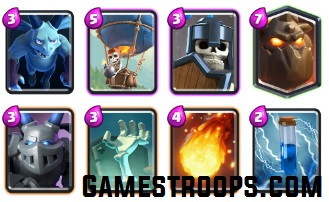Clash Royale Meta Decks May 2018